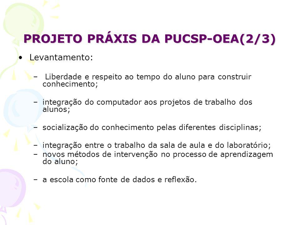 PROJETO PRÁXIS DA PUCSP-OEA(2/3)