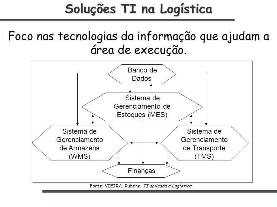 Soluções TI na Logística