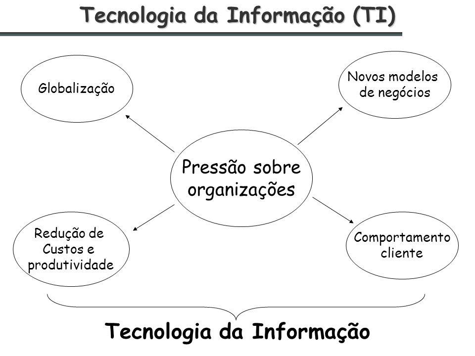 Tecnologia da Informação (TI) Tecnologia da Informação