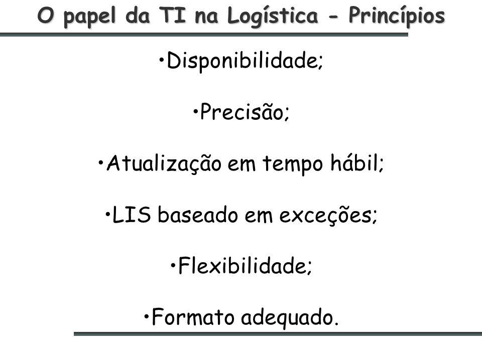 O papel da TI na Logística - Princípios