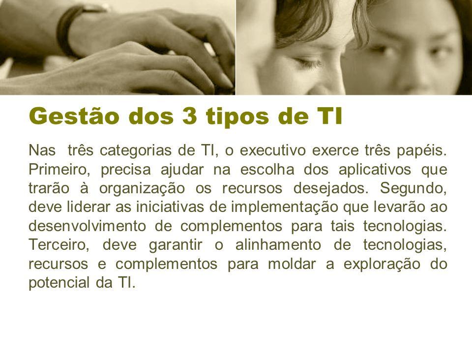 Gestão dos 3 tipos de TI