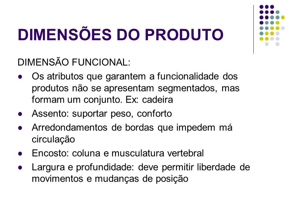 DIMENSÕES DO PRODUTO DIMENSÃO FUNCIONAL: