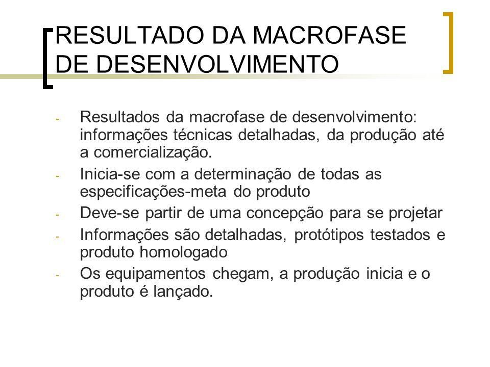 RESULTADO DA MACROFASE DE DESENVOLVIMENTO