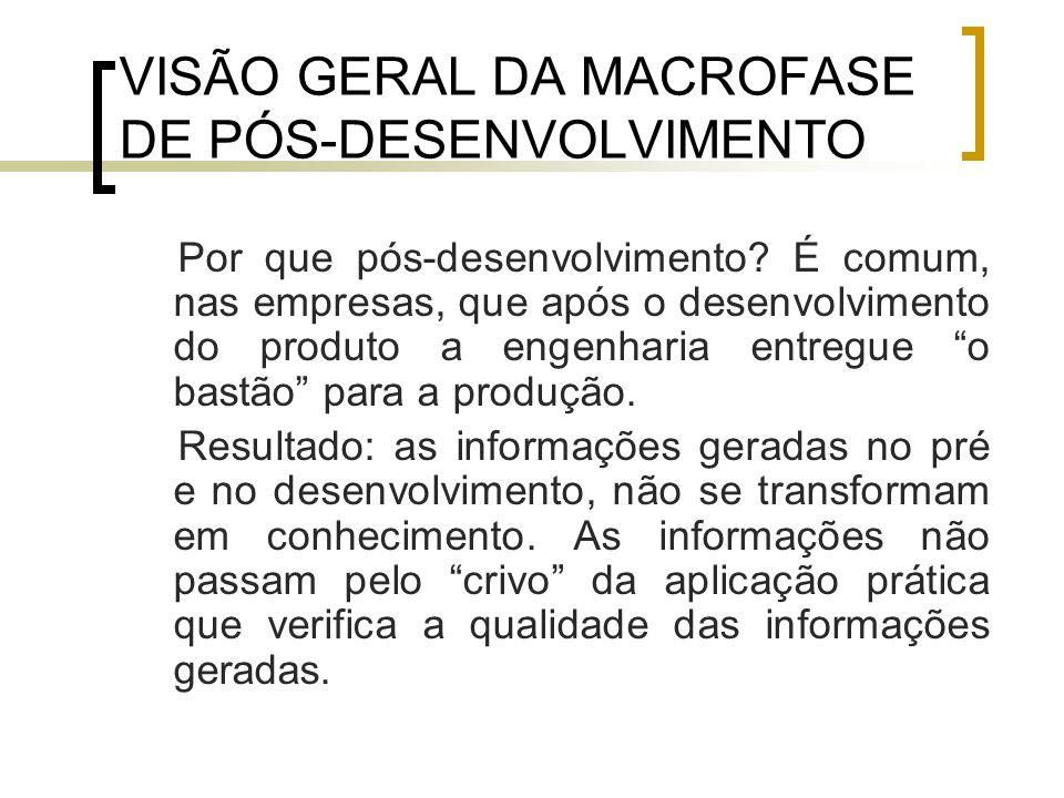 VISÃO GERAL DA MACROFASE DE PÓS-DESENVOLVIMENTO