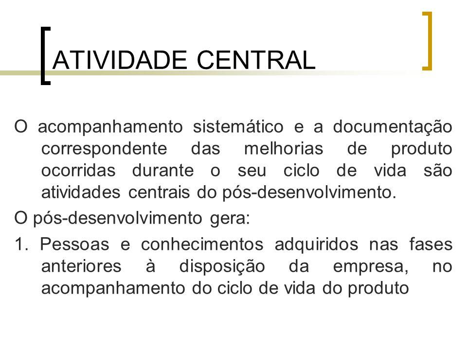 ATIVIDADE CENTRAL
