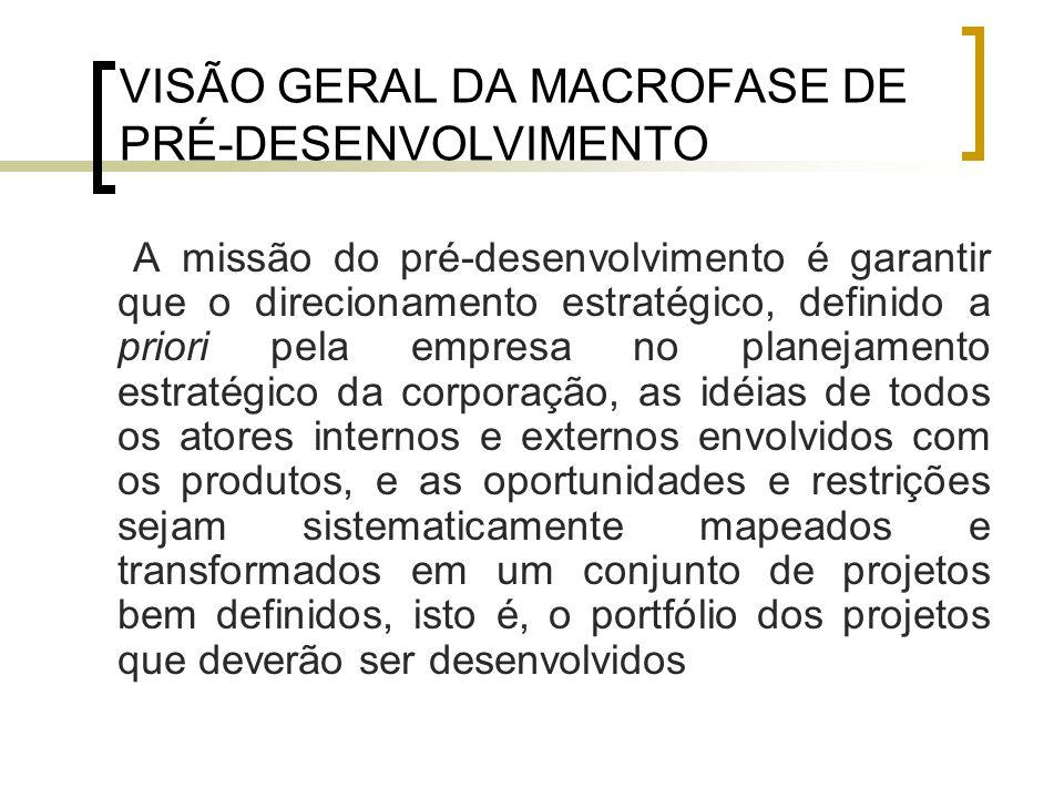 VISÃO GERAL DA MACROFASE DE PRÉ-DESENVOLVIMENTO