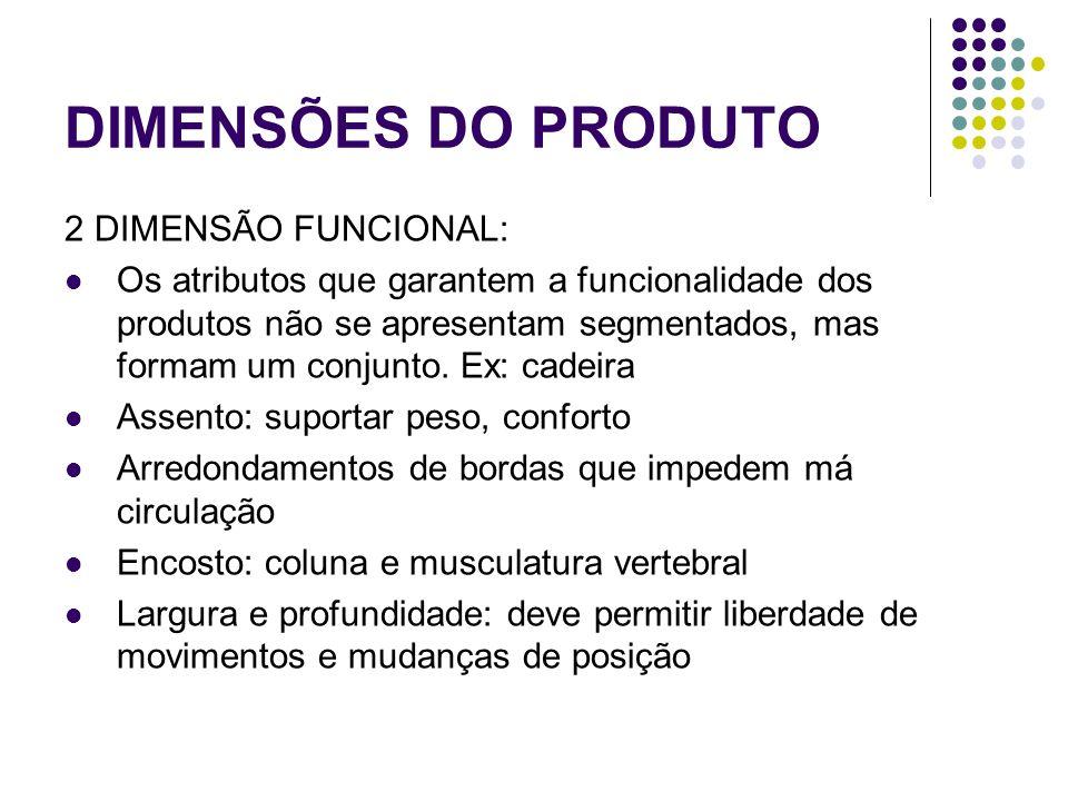 DIMENSÕES DO PRODUTO 2 DIMENSÃO FUNCIONAL: