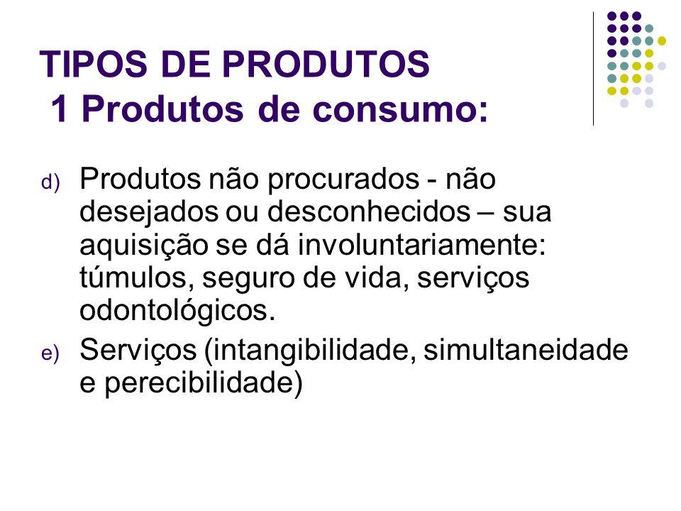 TIPOS DE PRODUTOS 1 Produtos de consumo: