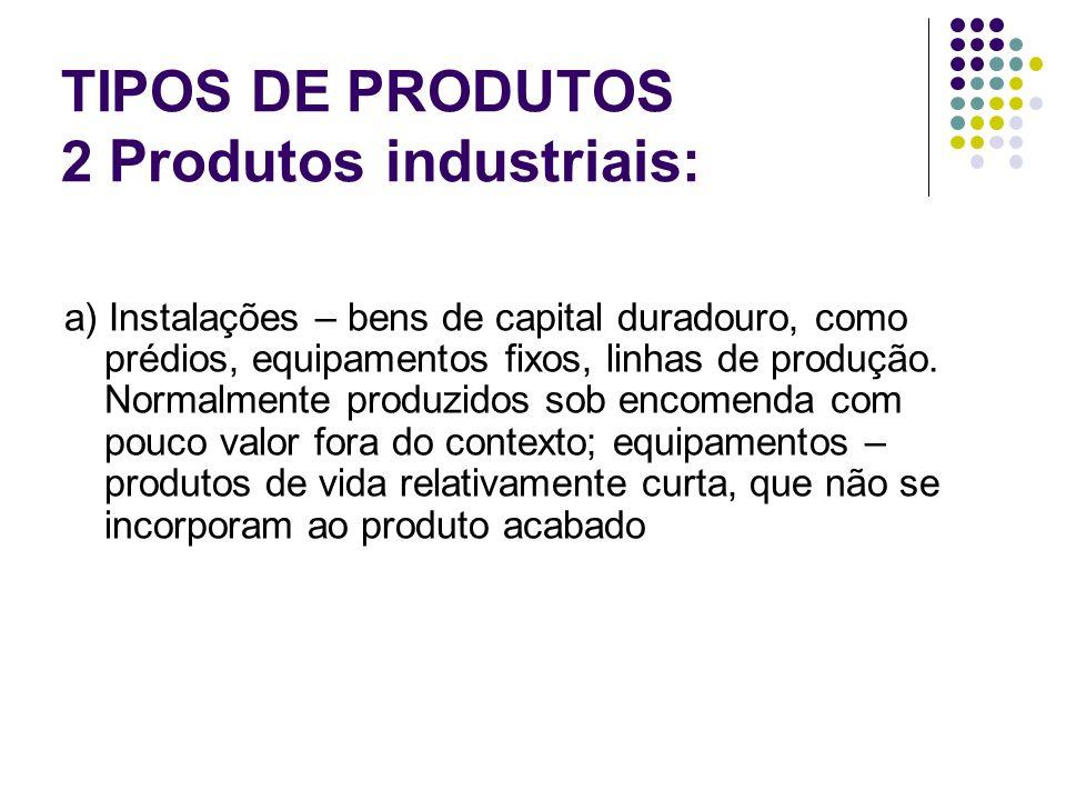 TIPOS DE PRODUTOS 2 Produtos industriais: