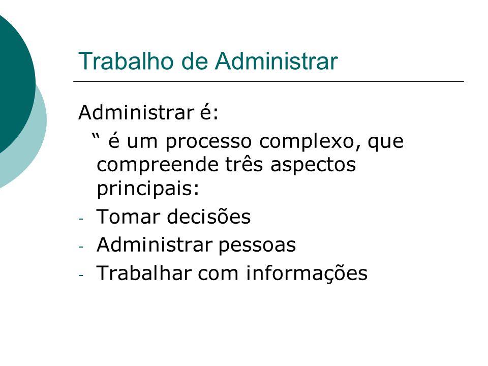 Trabalho de Administrar