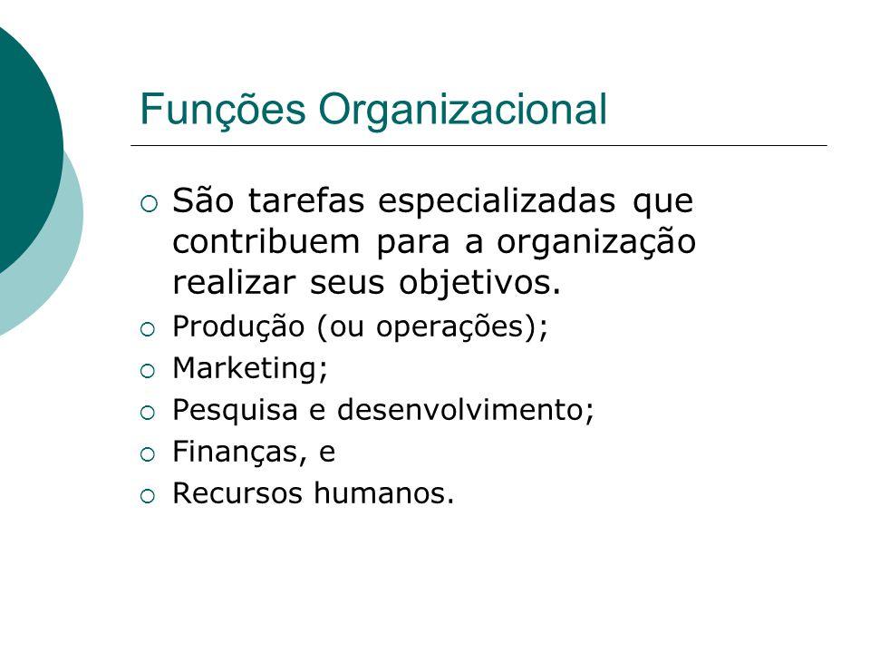 Funções Organizacional