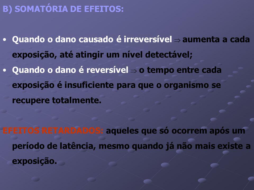 B) SOMATÓRIA DE EFEITOS: