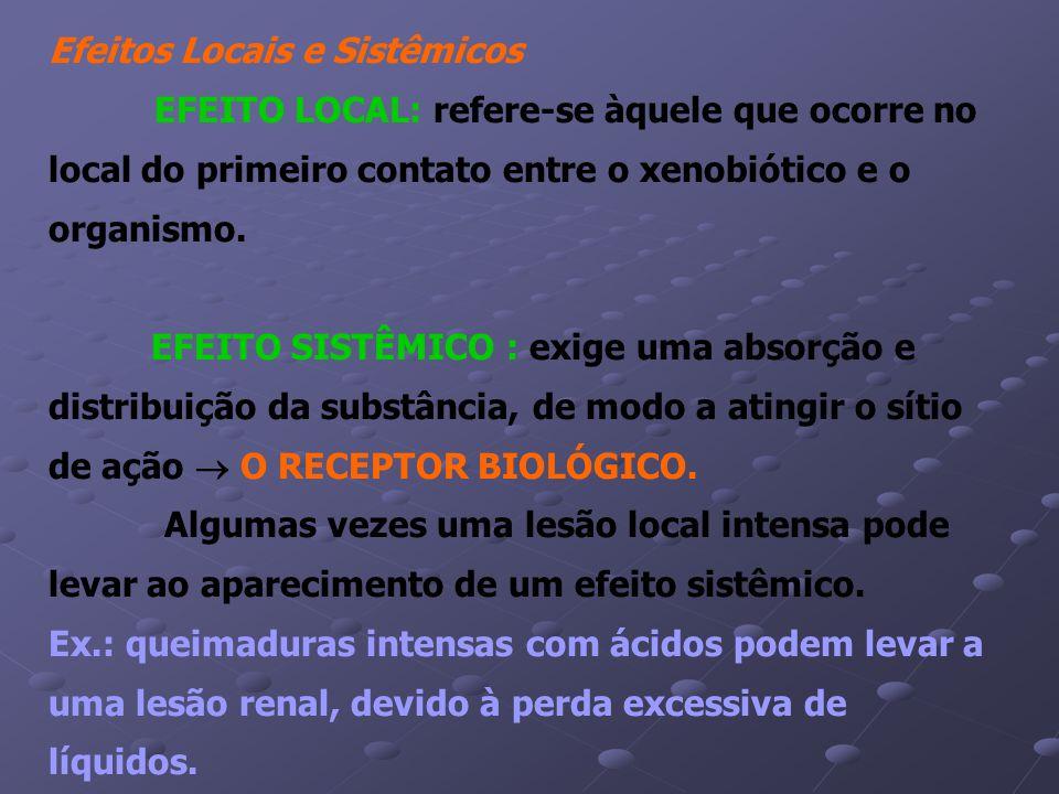 Efeitos Locais e Sistêmicos