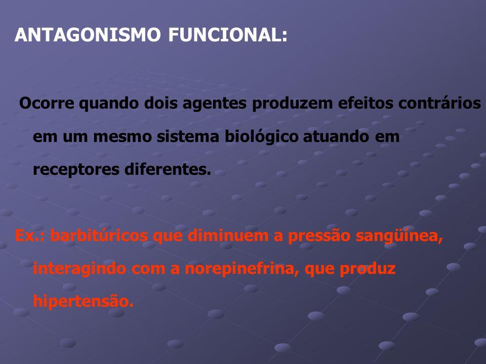 ANTAGONISMO FUNCIONAL: