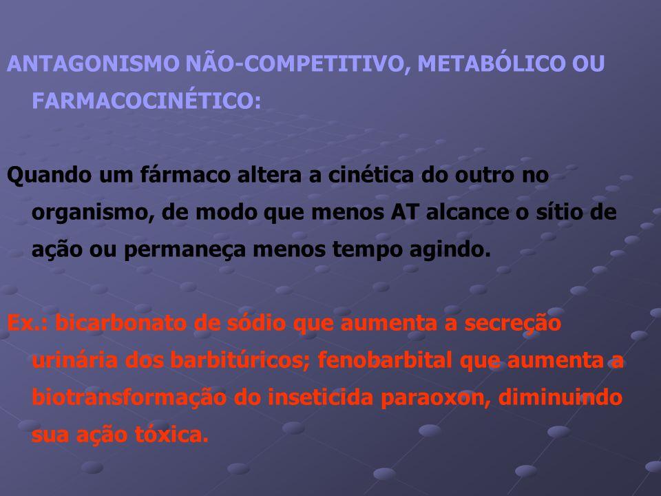 ANTAGONISMO NÃO-COMPETITIVO, METABÓLICO OU FARMACOCINÉTICO: