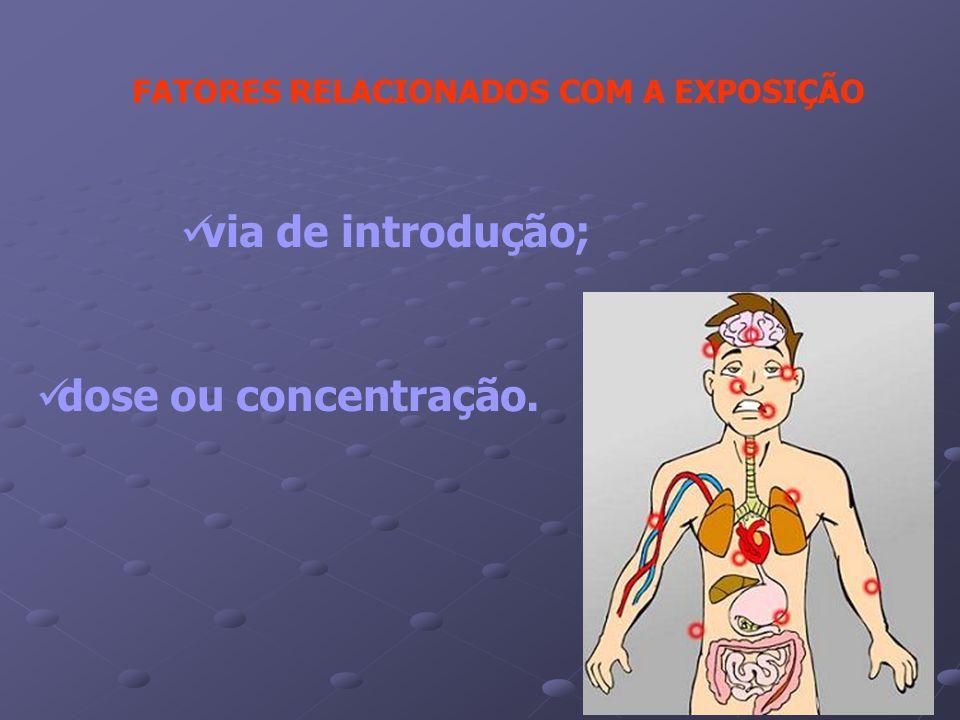 via de introdução; dose ou concentração.