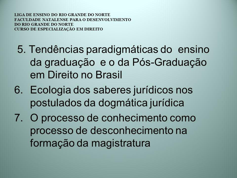 Ecologia dos saberes jurídicos nos postulados da dogmática jurídica