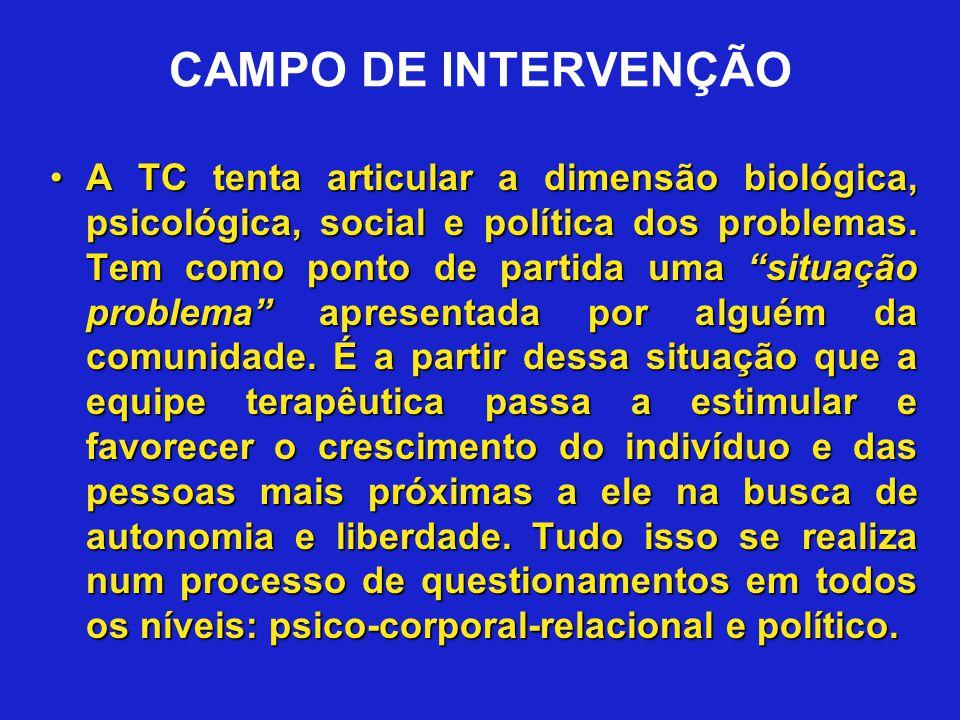 CAMPO DE INTERVENÇÃO