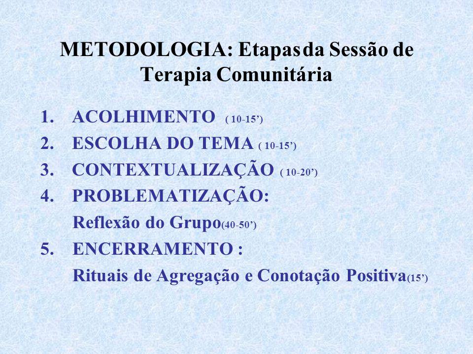 METODOLOGIA: Etapas da Sessão de Terapia Comunitária