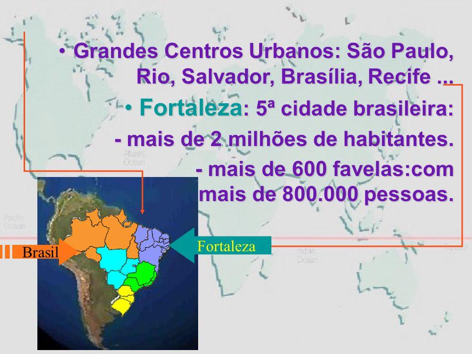 Fortaleza: 5ª cidade brasileira: