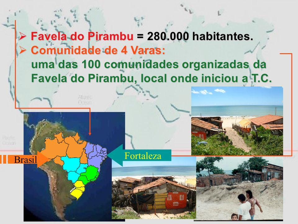 Favela do Pirambu = 280.000 habitantes. Comunidade de 4 Varas: