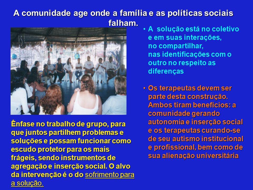 A comunidade age onde a família e as políticas sociais falham.