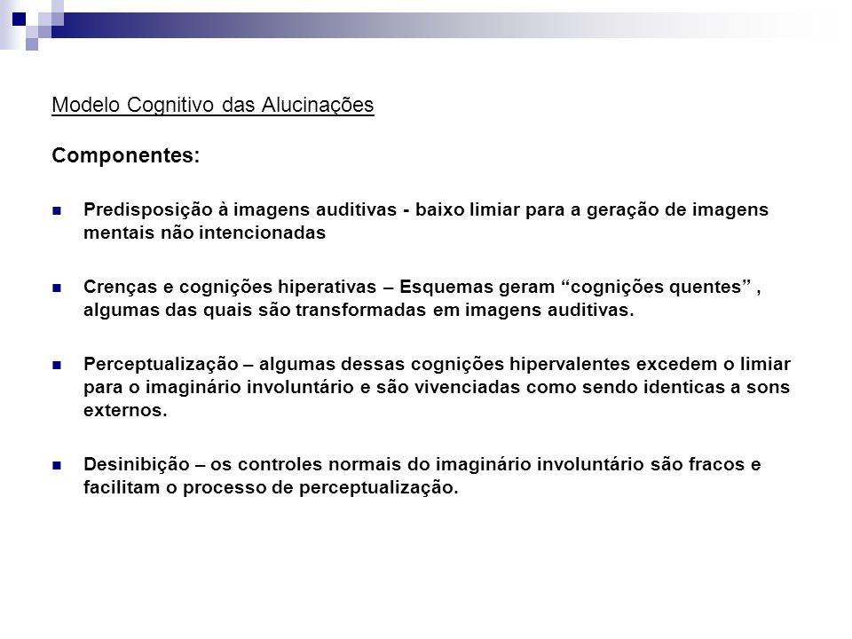 Modelo Cognitivo das Alucinações Componentes: