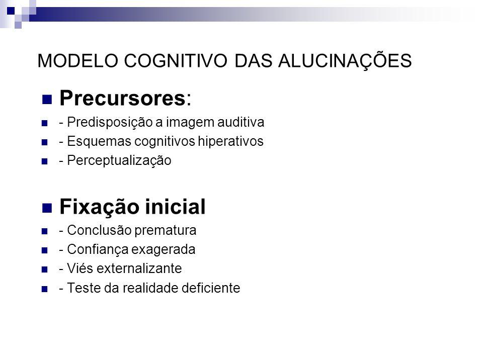MODELO COGNITIVO DAS ALUCINAÇÕES