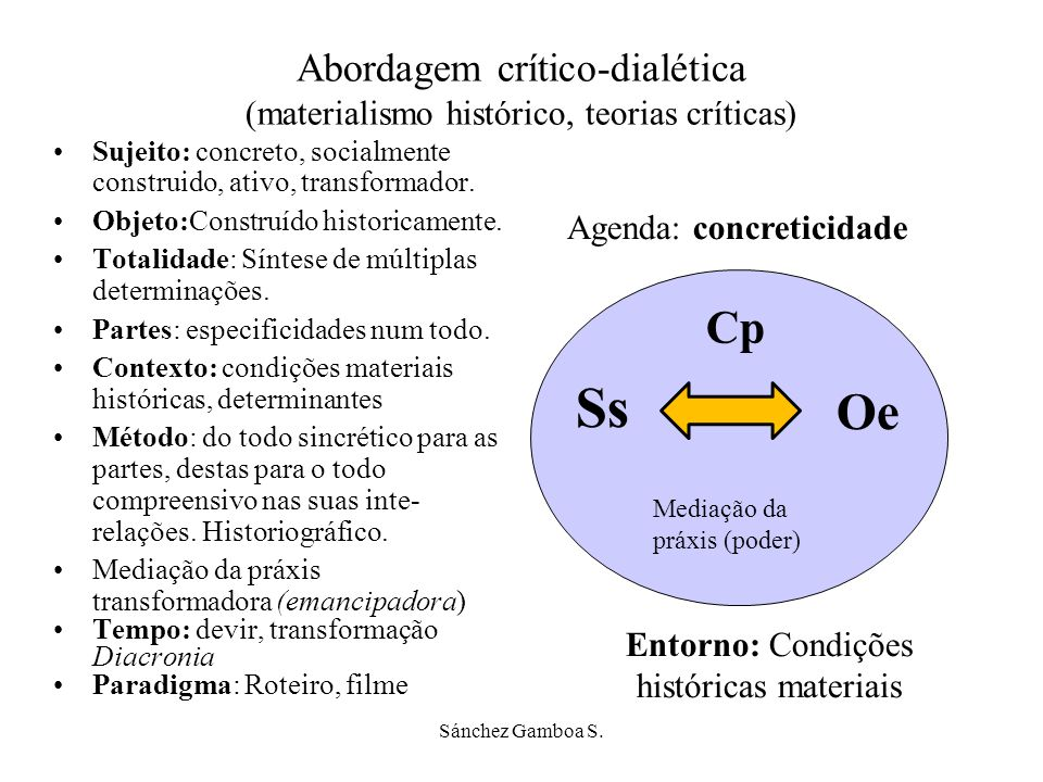 Abordagem crítico-dialética (materialismo histórico, teorias críticas)