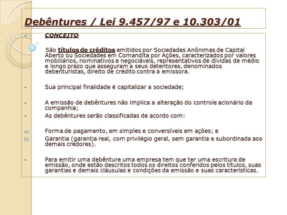 Debêntures / Lei 9.457/97 e 10.303/01 CONCEITO: