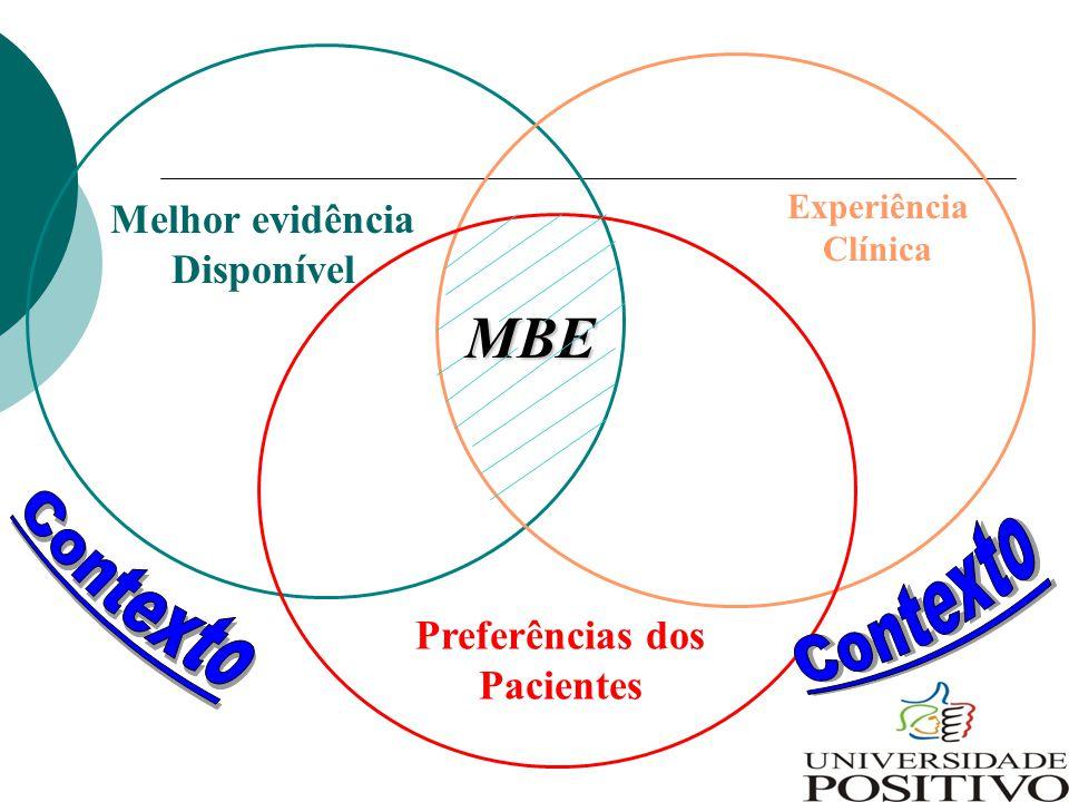 Melhor evidência Disponível Preferências dos Pacientes