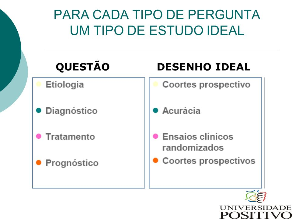 PARA CADA TIPO DE PERGUNTA UM TIPO DE ESTUDO IDEAL