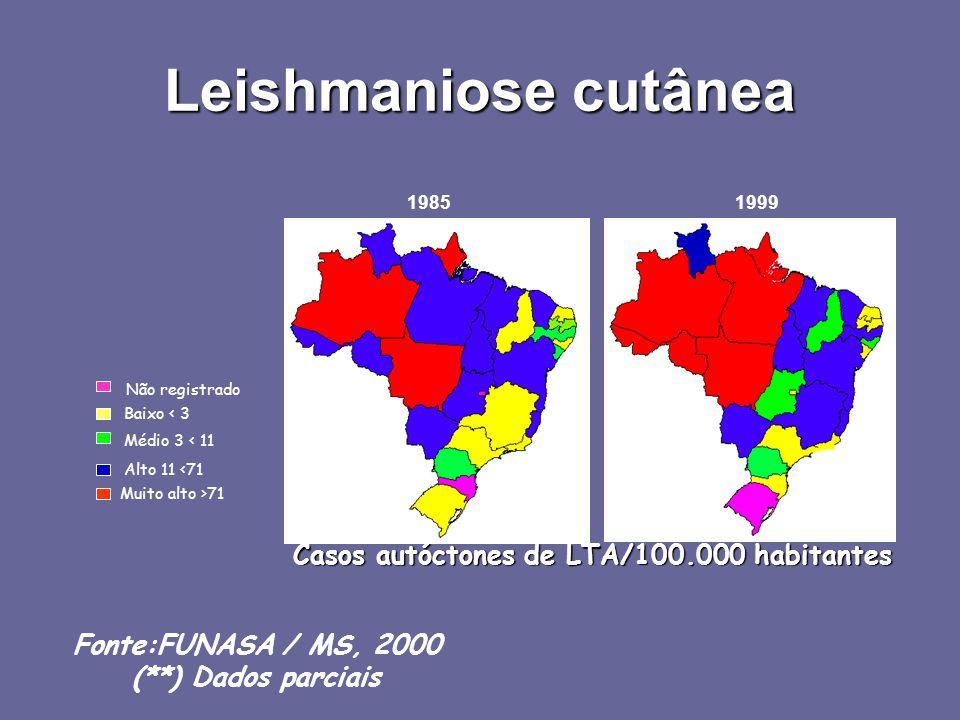 Leishmaniose cutânea Casos autóctones de LTA/100.000 habitantes