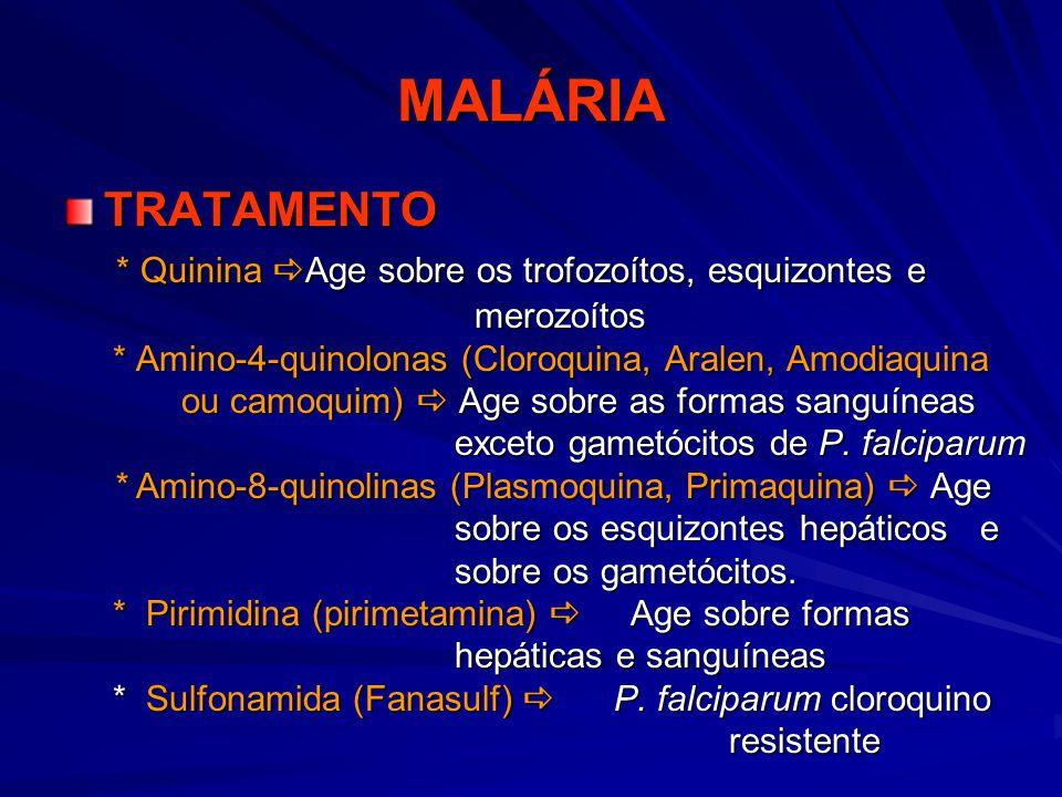 MALÁRIA TRATAMENTO * Quinina Age sobre os trofozoítos, esquizontes e