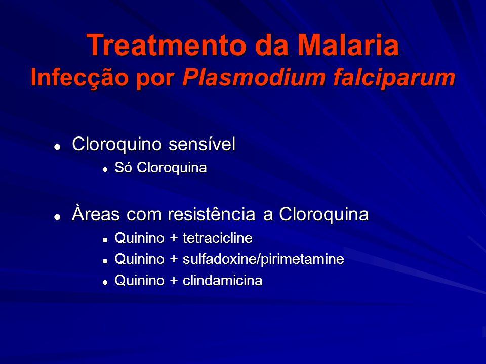 Treatmento da Malaria Infecção por Plasmodium falciparum