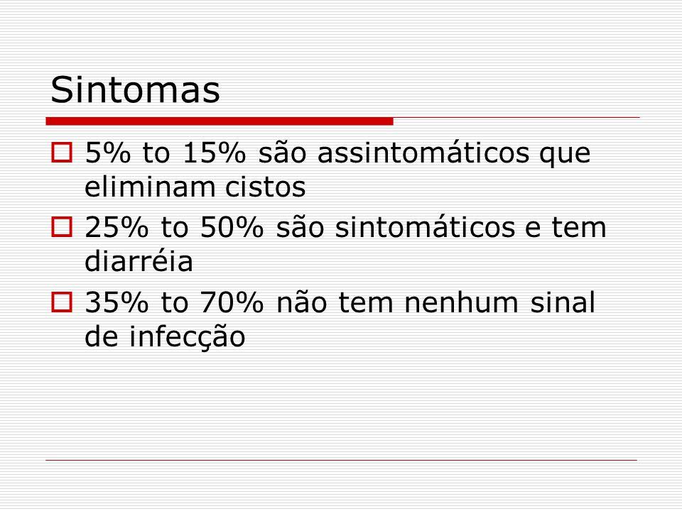 Sintomas 5% to 15% são assintomáticos que eliminam cistos