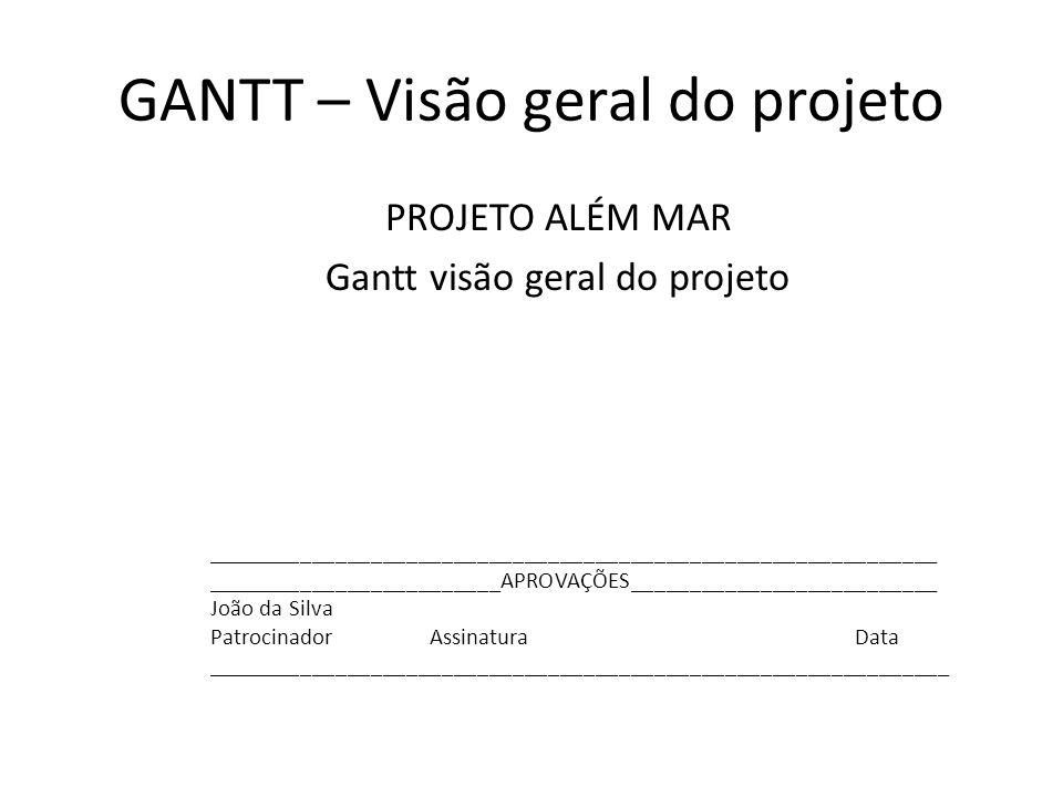 GANTT – Visão geral do projeto