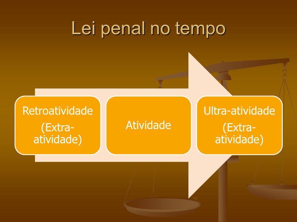 Lei penal no tempo (Extra-atividade) Retroatividade Atividade