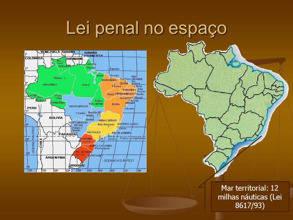 Mar territorial: 12 milhas náuticas (Lei 8617/93)