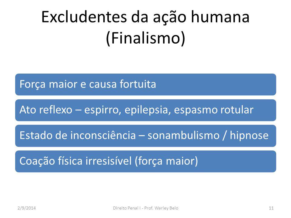 Excludentes da ação humana (Finalismo)
