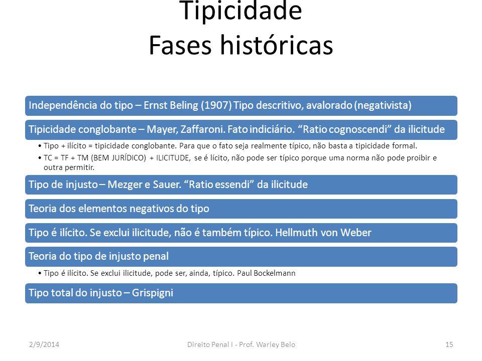 Tipicidade Fases históricas