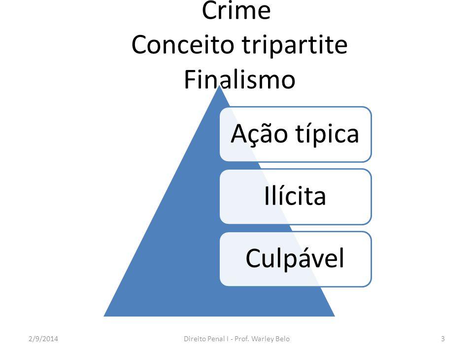 Crime Conceito tripartite Finalismo