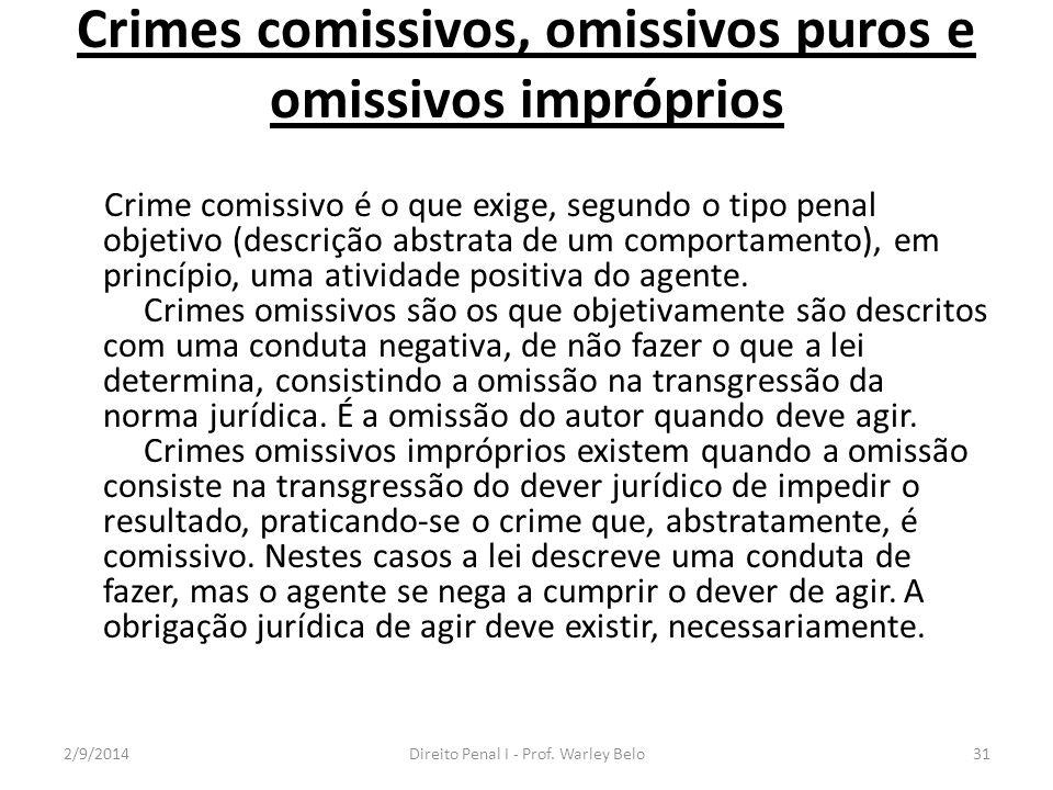 Crimes comissivos, omissivos puros e omissivos impróprios