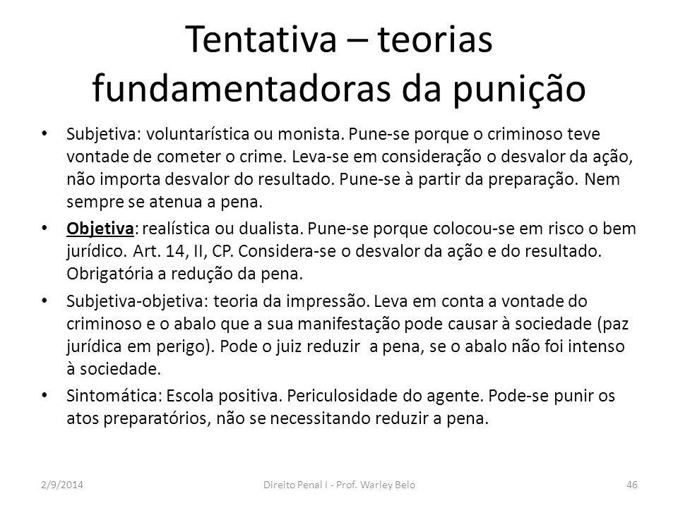 Tentativa – teorias fundamentadoras da punição