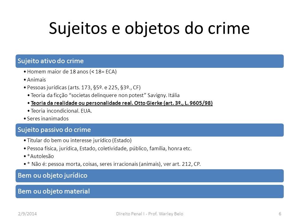Sujeitos e objetos do crime
