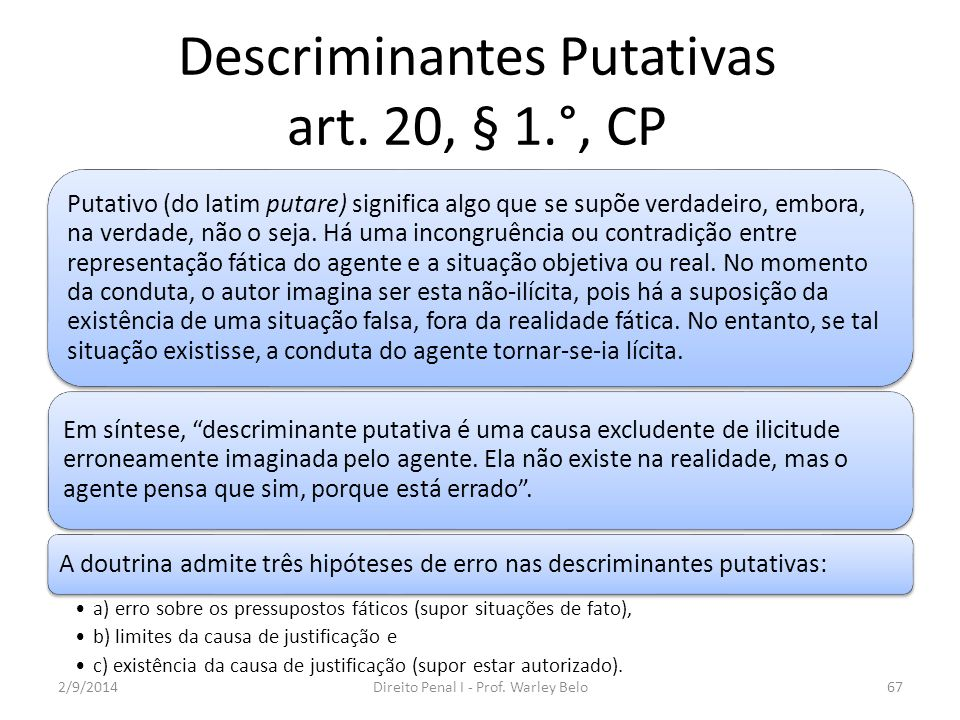 Descriminantes Putativas art. 20, § 1.°, CP