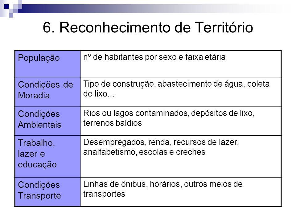 6. Reconhecimento de Território