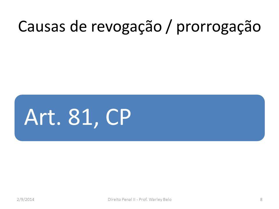 Causas de revogação / prorrogação