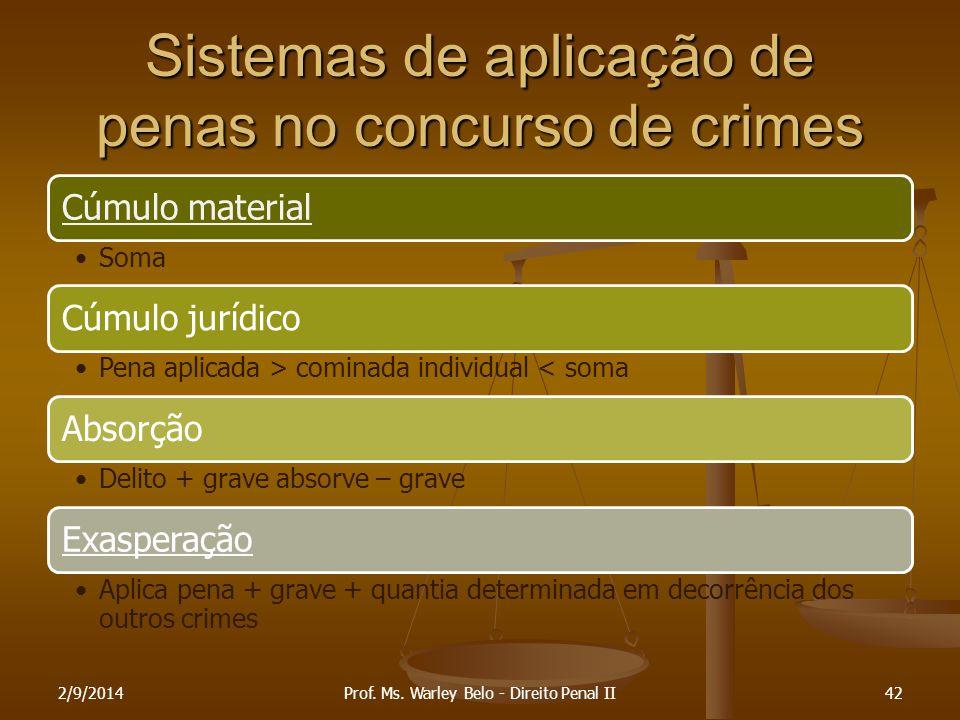 Sistemas de aplicação de penas no concurso de crimes