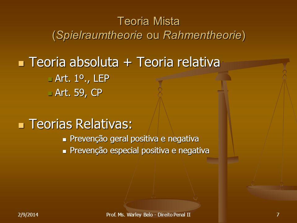 Teoria Mista (Spielraumtheorie ou Rahmentheorie)